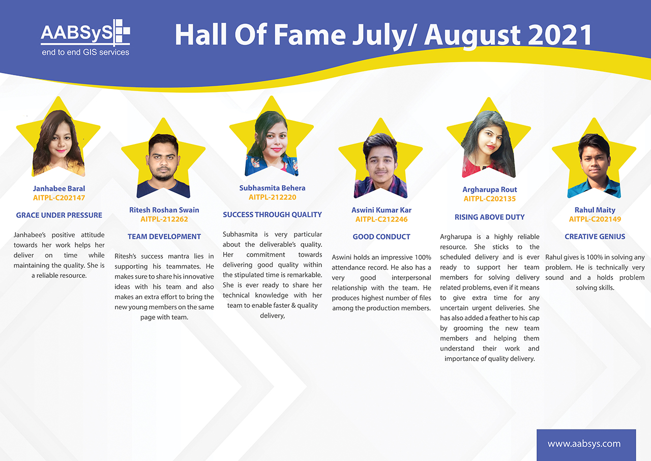 AABSyS Hall Of Fame